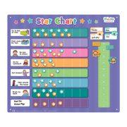 Star_Chart___Ext_55db0b8d45cf0